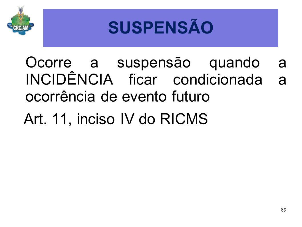 SUSPENSÃO Ocorre a suspensão quando a INCIDÊNCIA ficar condicionada a ocorrência de evento futuro Art. 11, inciso IV do RICMS 89