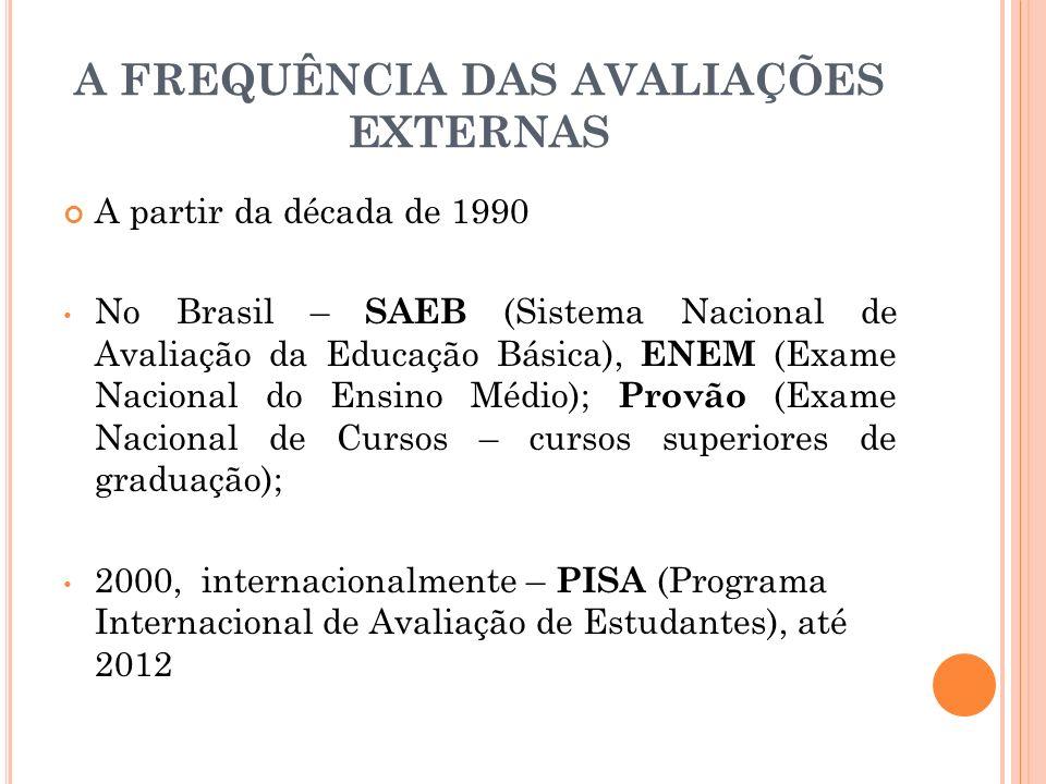 A FREQUÊNCIA DAS AVALIAÇÕES EXTERNAS A partir da década de 1990 No Brasil – SAEB (Sistema Nacional de Avaliação da Educação Básica), ENEM (Exame Nacio