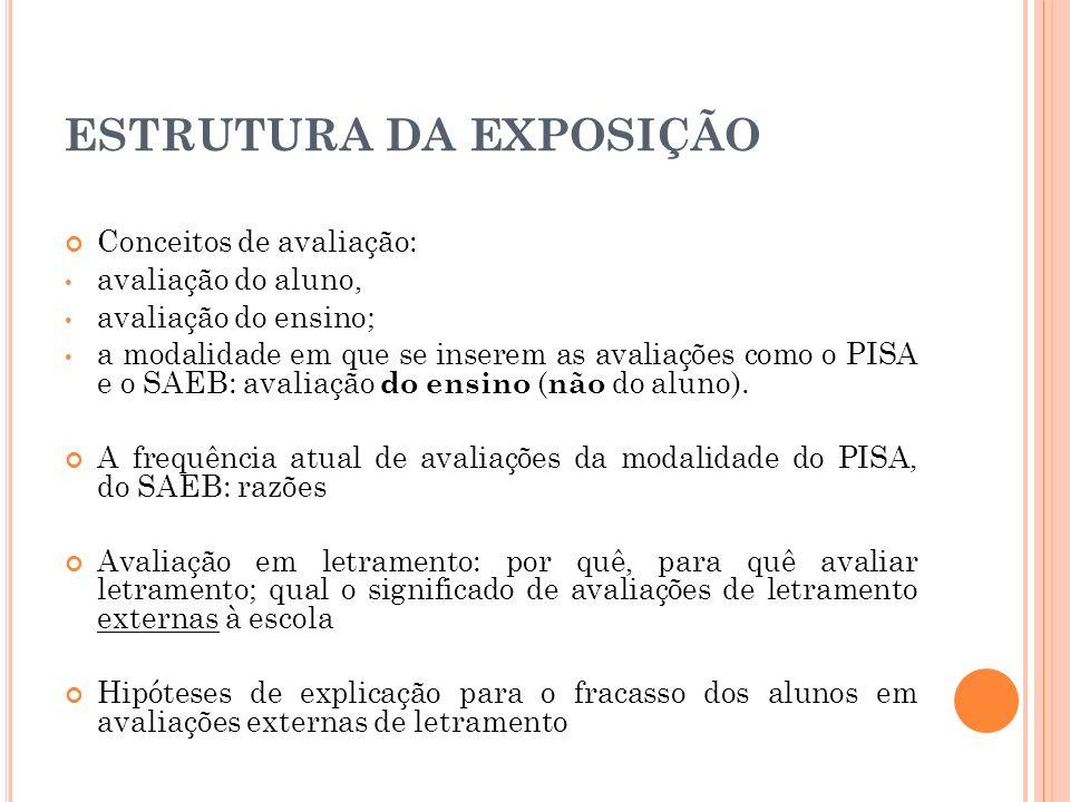 A AVALIAÇÃO EXTERNA E OS SEUS OBJETIVOS 2.