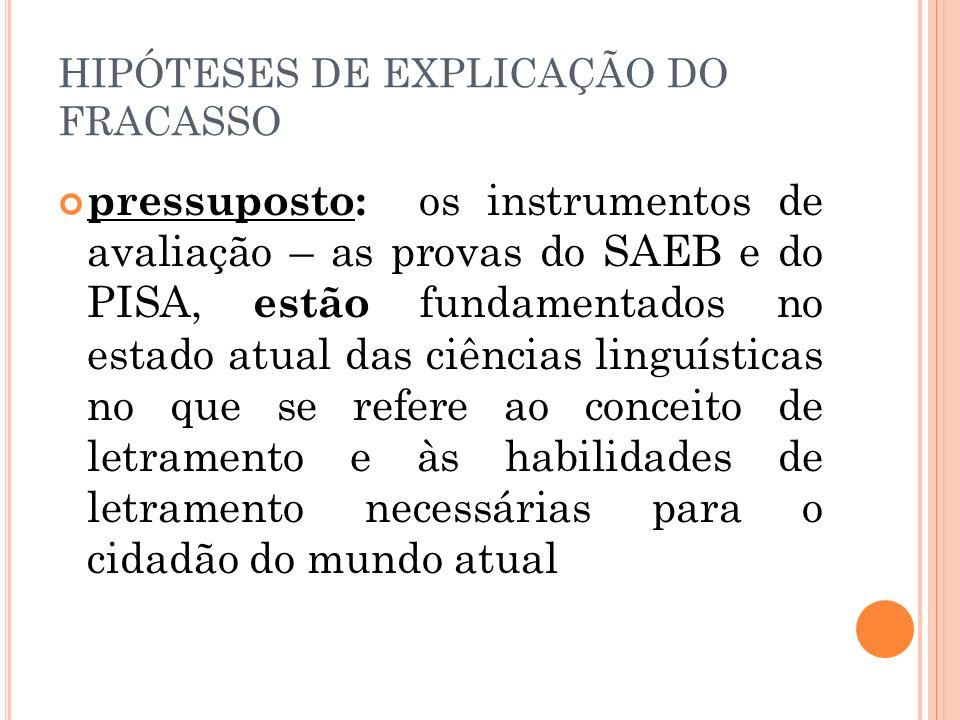 HIPÓTESES DE EXPLICAÇÃO DO FRACASSO pressuposto: os instrumentos de avaliação – as provas do SAEB e do PISA, estão fundamentados no estado atual das c