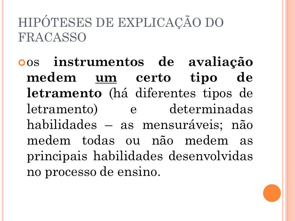 HIPÓTESES DE EXPLICAÇÃO DO FRACASSO os instrumentos de avaliação medem um certo tipo de letramento (há diferentes tipos de letramento) e determinadas