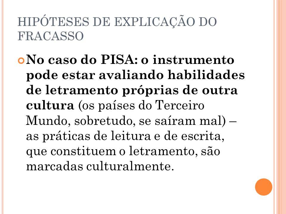 HIPÓTESES DE EXPLICAÇÃO DO FRACASSO No caso do PISA: o instrumento pode estar avaliando habilidades de letramento próprias de outra cultura (os países