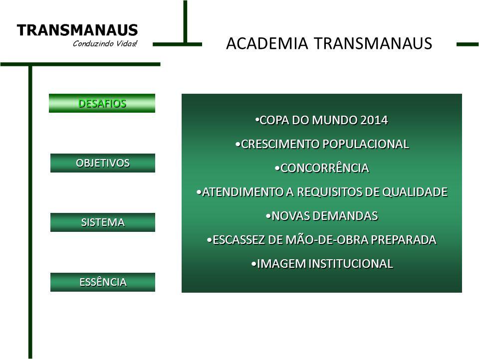 COPA DO MUNDO 2014 COPA DO MUNDO 2014 CRESCIMENTO POPULACIONALCRESCIMENTO POPULACIONAL CONCORRÊNCIACONCORRÊNCIA ATENDIMENTO A REQUISITOS DE QUALIDADEATENDIMENTO A REQUISITOS DE QUALIDADE NOVAS DEMANDASNOVAS DEMANDAS ESCASSEZ DE MÃO-DE-OBRA PREPARADAESCASSEZ DE MÃO-DE-OBRA PREPARADA IMAGEM INSTITUCIONALIMAGEM INSTITUCIONALOBJETIVOS SISTEMA ESSÊNCIADESAFIOS ACADEMIA TRANSMANAUS