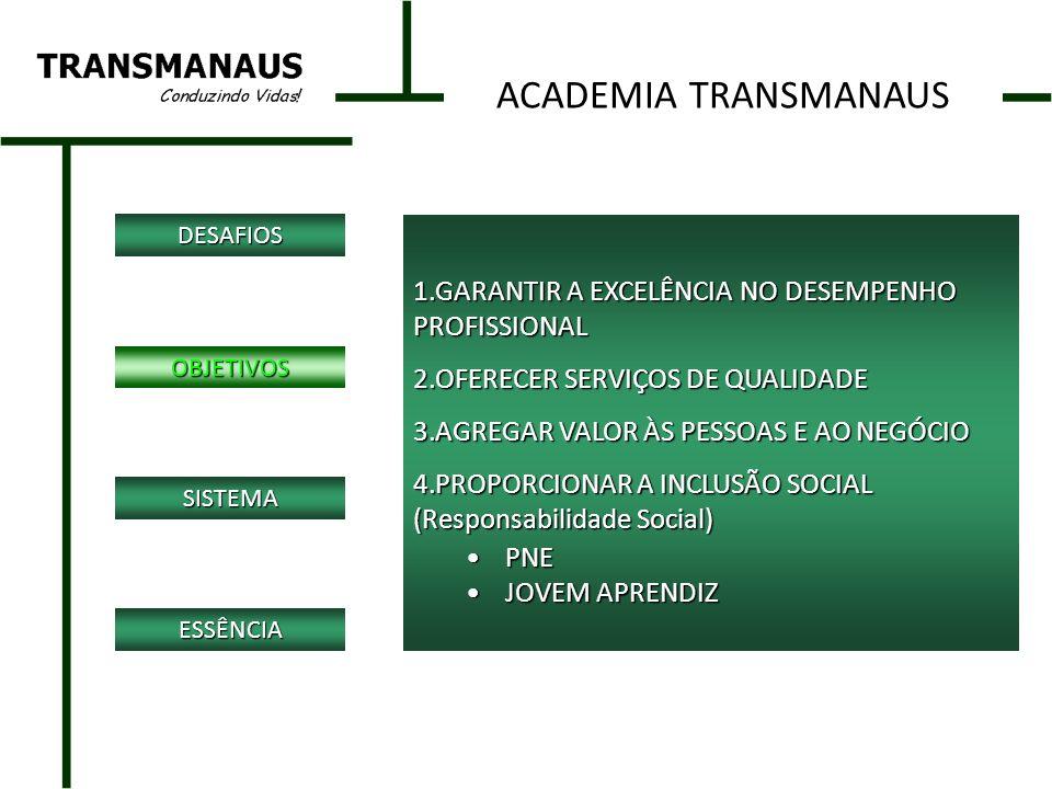 1.GARANTIR A EXCELÊNCIA NO DESEMPENHO PROFISSIONAL 2.OFERECER SERVIÇOS DE QUALIDADE 3.AGREGAR VALOR ÀS PESSOAS E AO NEGÓCIO 4.PROPORCIONAR A INCLUSÃO SOCIAL (Responsabilidade Social) PNEPNE JOVEM APRENDIZJOVEM APRENDIZ SISTEMA ESSÊNCIA OBJETIVOSDESAFIOS ACADEMIA TRANSMANAUS
