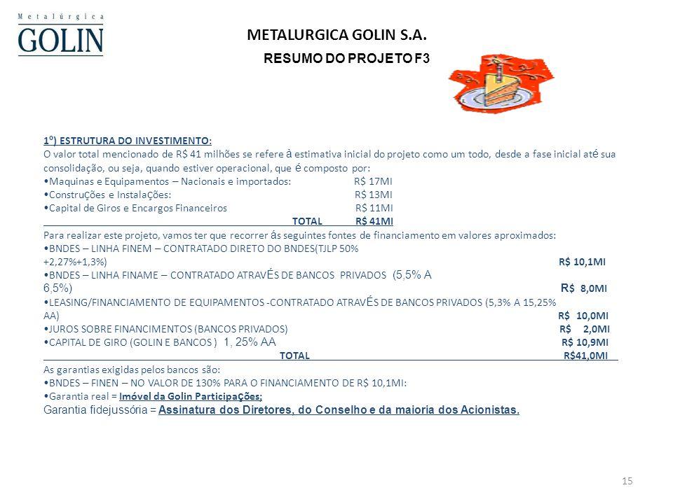 14 METALURGICA GOLIN S.A. FLUXO DE CAIXA DE JAN A DEZ 2010 DESCRIÇÃO VARIAÇÃO ACUMULADA DE JAN A DEZ DE 2010 EM R$ MILHÕES (=) VARIAÇÃO POSITIVA ENTRE