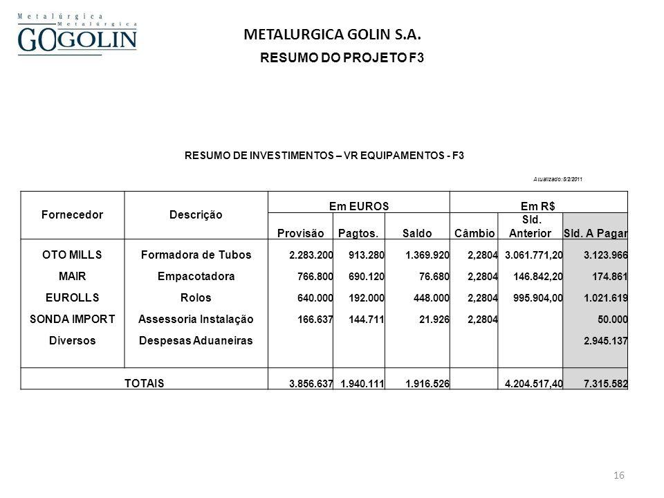 15 METALURGICA GOLIN S.A. RESUMO DO PROJETO F3 1 º ) ESTRUTURA DO INVESTIMENTO: O valor total mencionado de R$ 41 milhões se refere à estimativa inici