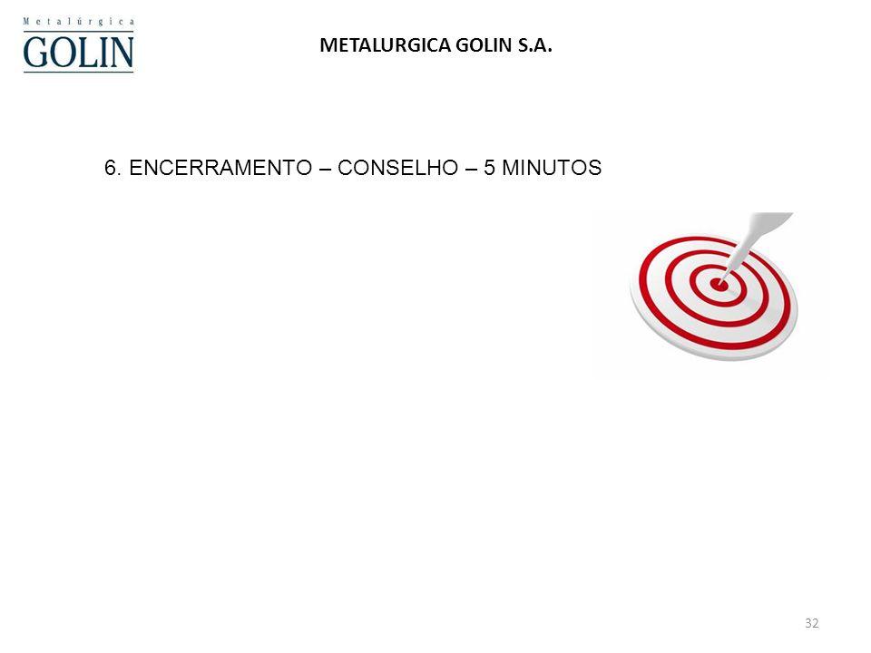 31 METALURGICA GOLIN S.A. 5. ABERTO – 45 MINUTOS