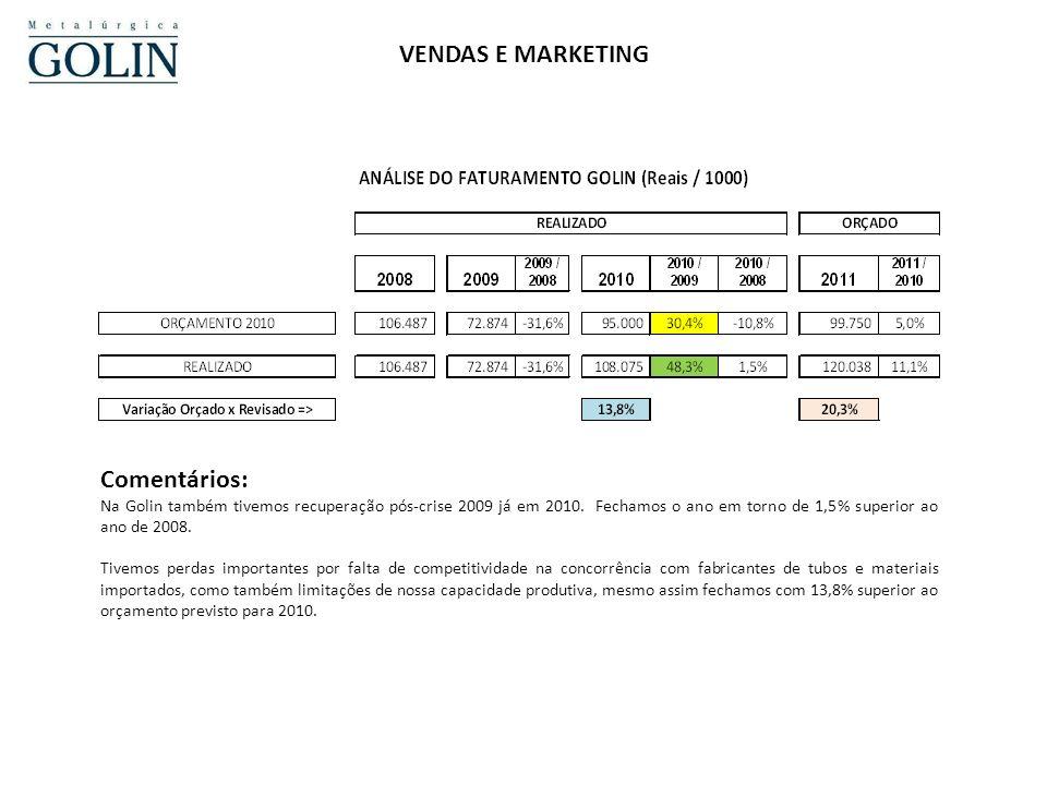 ACIDENTES – JAN/ 2011 CUSTO DOS ACIDENTES = HORAS PERDIDAS X VALOR HORAS COM ENCARGOS 33 dias, 15 horas e 15 minutos