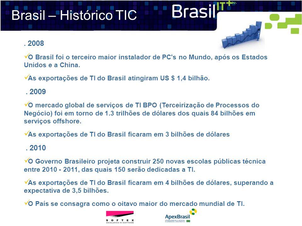 Brasil – Histórico TIC. 2008 O Brasil foi o terceiro maior instalador de PC's no Mundo, após os Estados Unidos e a China. As exportações de TI do Bras