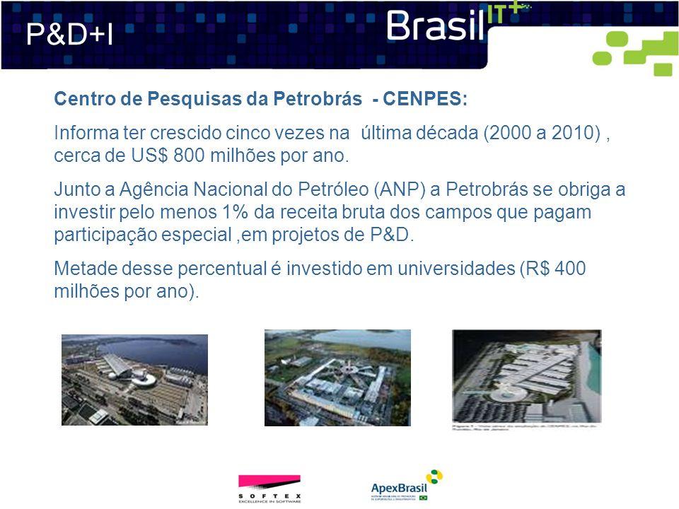 Centro de Pesquisas da Petrobrás - CENPES: Informa ter crescido cinco vezes na última década (2000 a 2010), cerca de US$ 800 milhões por ano. Junto a
