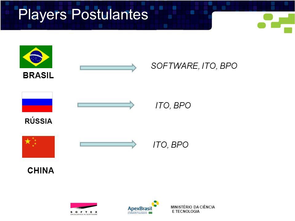 Players Postulantes MINISTÉRIO DA CIÊNCIA E TECNOLOGIA BRASIL SOFTWARE, ITO, BPO ITO, BPO CHINA ITO, BPO RÚSSIA