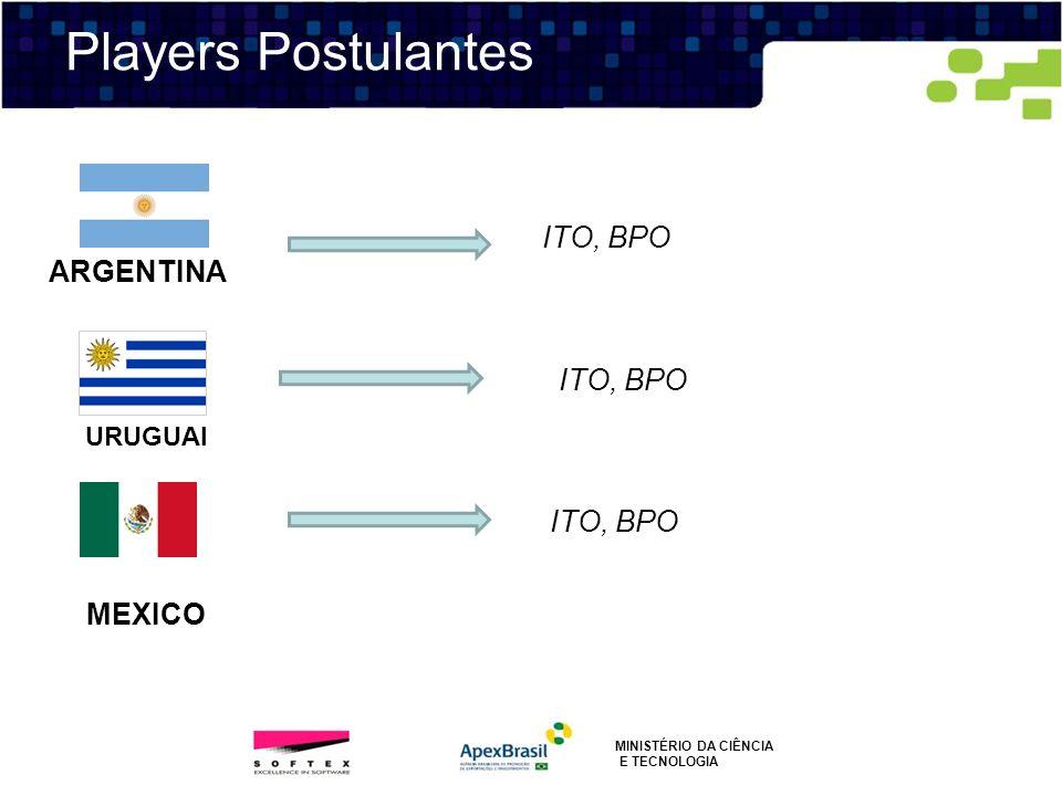 Players Postulantes MINISTÉRIO DA CIÊNCIA E TECNOLOGIA ARGENTINA ITO, BPO MEXICO ITO, BPO URUGUAI