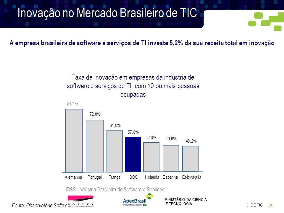 28 INOVAÇÃO NO MERCADO BRASILEIRO DE TIC Inovação no Mercado Brasileiro de TIC A empresa brasileira de software e serviços de TI investe 5,2% da sua r