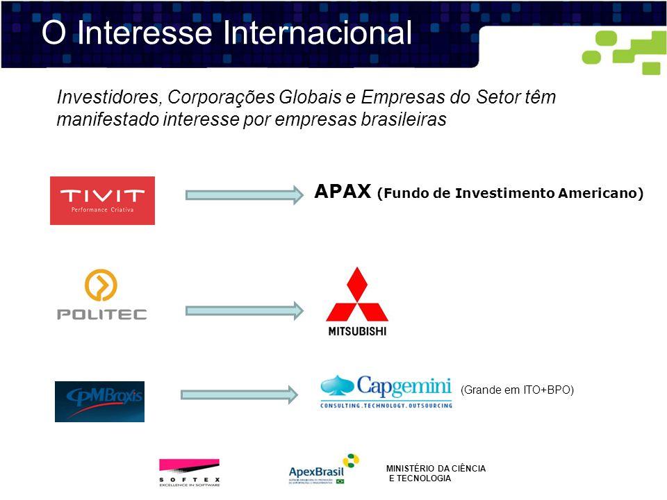 O Interesse Internacional MINISTÉRIO DA CIÊNCIA E TECNOLOGIA Investidores, Corporações Globais e Empresas do Setor têm manifestado interesse por empre