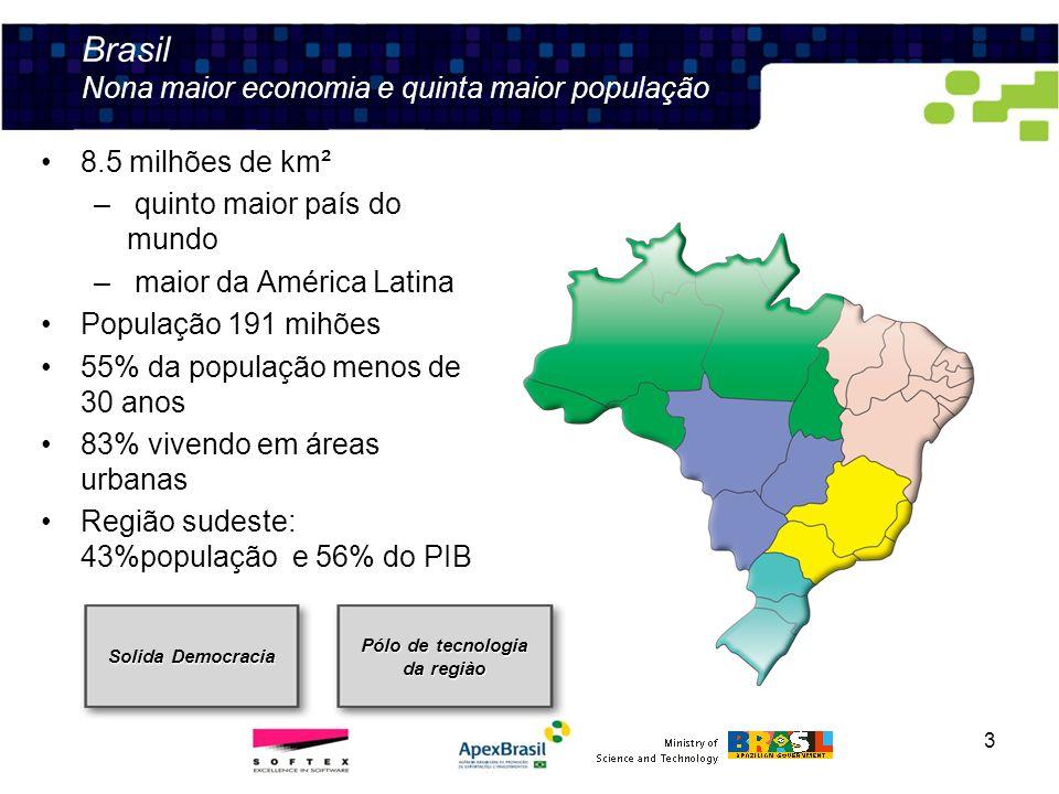 3 Região Norte Regiào Centro Oeste Região Sul Regiào Sudeste Região Nordeste Brazil Nona maior economia e quinta maior população 8.5 milhões de km² –