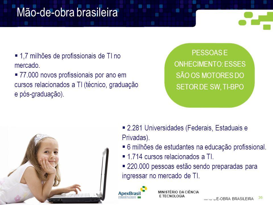 36 MÃO-DE-OBRA BRASILEIRA PESSOAS E ONHECIMENTO: ESSES SÃO OS MOTORES DO SETOR DE SW, TI-BPO Mão-de-obra brasileira 1,7 milhões de profissionais de TI