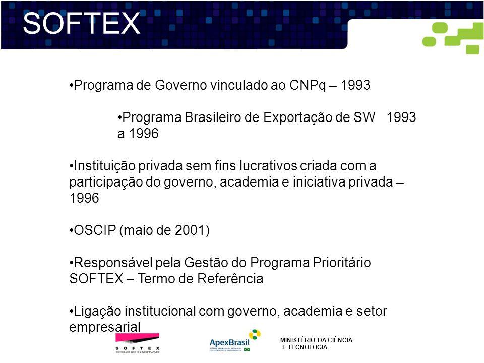MINISTÉRIO DA CIÊNCIA E TECNOLOGIA SOFTEX Programa de Governo vinculado ao CNPq – 1993 Programa Brasileiro de Exportação de SW 1993 a 1996 Instituição