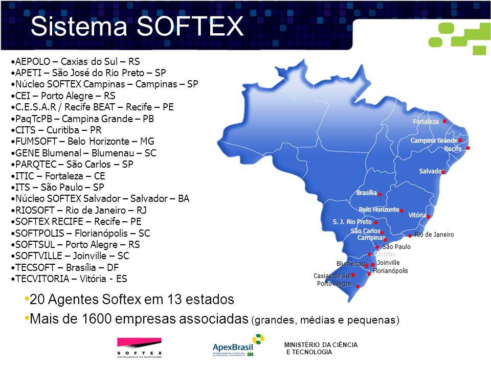 Sistema SOFTEX AEPOLO – Caxias do Sul – RS APETI – São José do Rio Preto – SP Núcleo SOFTEX Campinas – Campinas – SP CEI – Porto Alegre – RS C.E.S.A.R