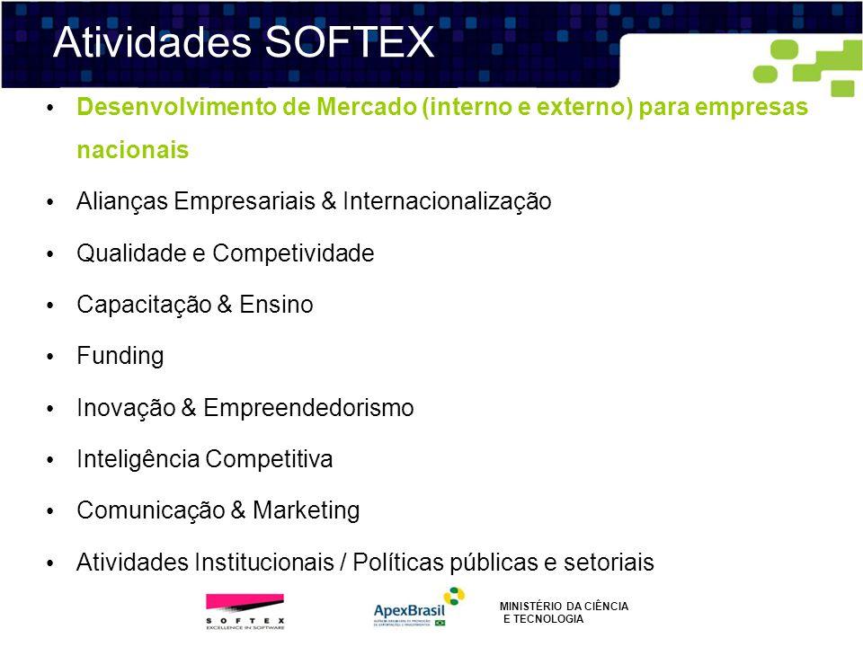Atividades SOFTEX MINISTÉRIO DA CIÊNCIA E TECNOLOGIA Desenvolvimento de Mercado (interno e externo) para empresas nacionais Alianças Empresariais & In