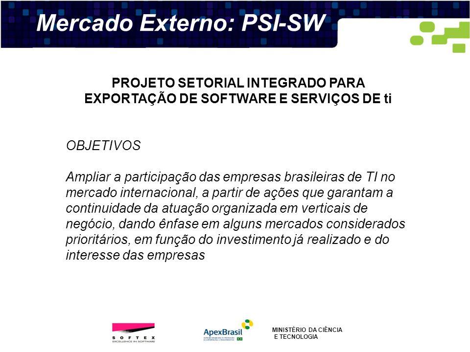 Mercado Externo: PSI-SW MINISTÉRIO DA CIÊNCIA E TECNOLOGIA PROJETO SETORIAL INTEGRADO PARA EXPORTAÇÃO DE SOFTWARE E SERVIÇOS DE ti OBJETIVOS Ampliar a