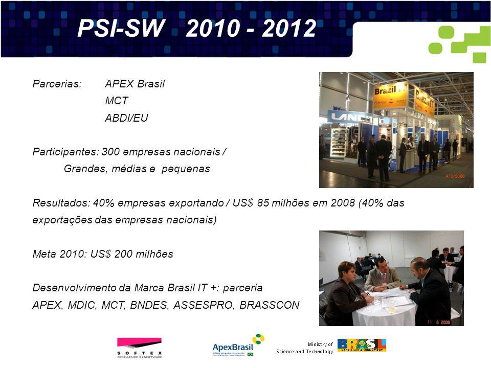 Parcerias:APEX Brasil MCT ABDI/EU Participantes: 300 empresas nacionais / Grandes, médias e pequenas Resultados: 40% empresas exportando / US$ 85 milh