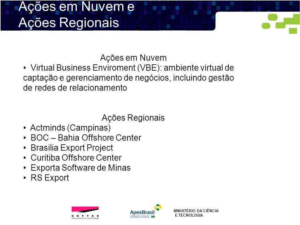 Ações em Nuvem e Ações Regionais MINISTÉRIO DA CIÊNCIA E TECNOLOGIA Ações em Nuvem Virtual Business Enviroment (VBE): ambiente virtual de captação e g