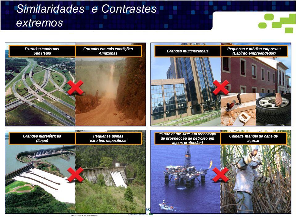6 Estradas modernas São Paulo Estradas em más condições Amazonas Grandes hidrelétricas (Itaipú) Pequenas usinas para fins específicos Grandes multinac