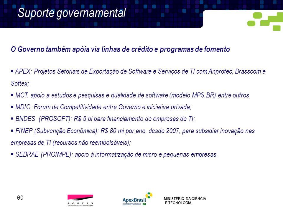 60 SUPORTE GOVERNAMENTAL Suporte governamental O Governo também apóia via linhas de crédito e programas de fomento APEX: Projetos Setoriais de Exporta