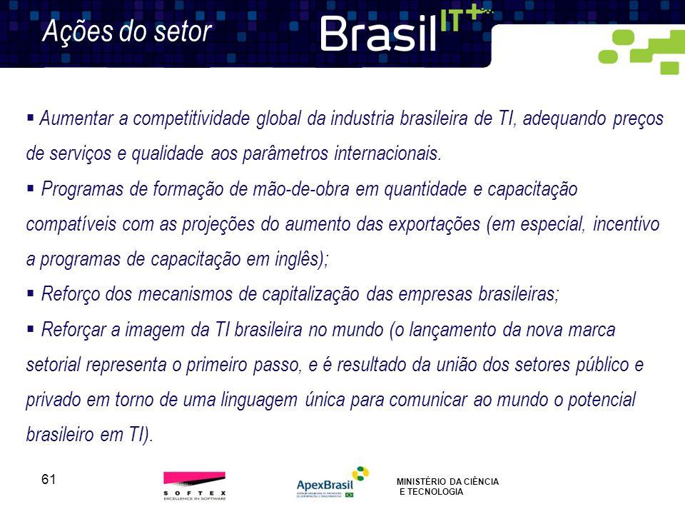 61 DESAFIOS Ações do setor Aumentar a competitividade global da industria brasileira de TI, adequando preços de serviços e qualidade aos parâmetros in