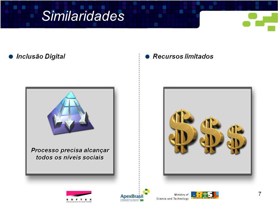 7 Inclusão DigitalRecursos limitados Processo precisa alcançar todos os níveis sociais Similaridades