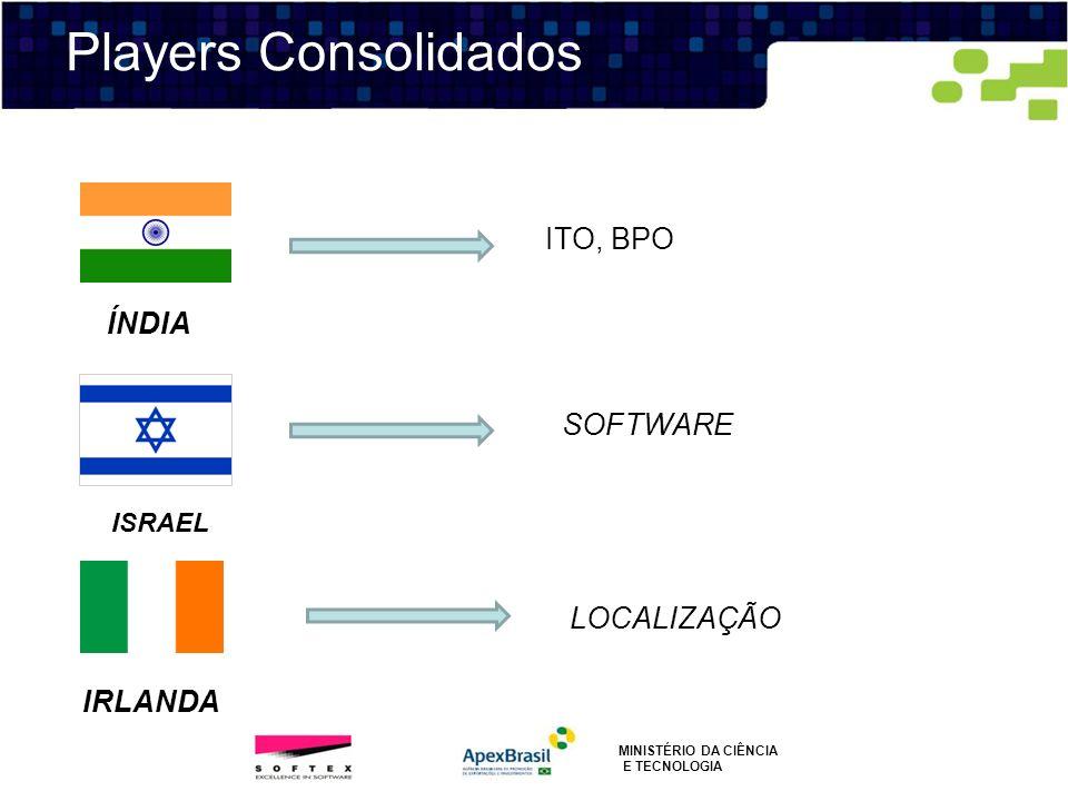 Players Consolidados MINISTÉRIO DA CIÊNCIA E TECNOLOGIA ÍNDIA ITO, BPO ISRAEL SOFTWARE IRLANDA LOCALIZAÇÃO