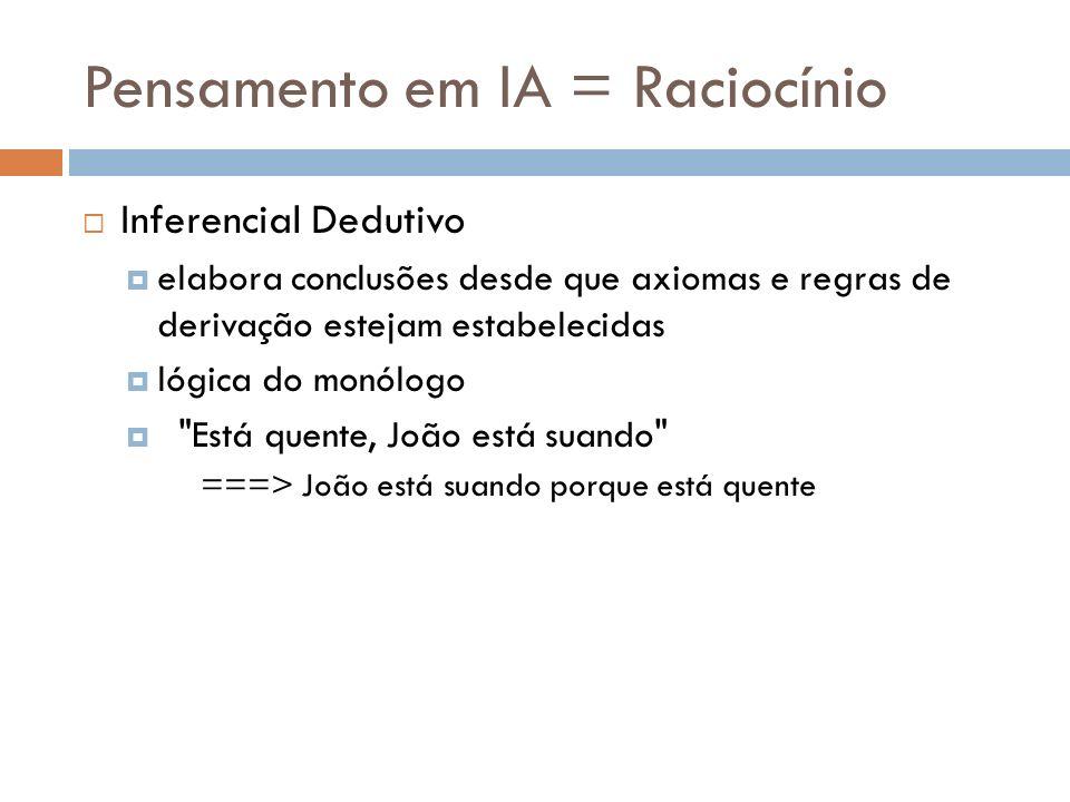 Pensamento em IA = Raciocínio Inferencial Dedutivo elabora conclusões desde que axiomas e regras de derivação estejam estabelecidas lógica do monólogo