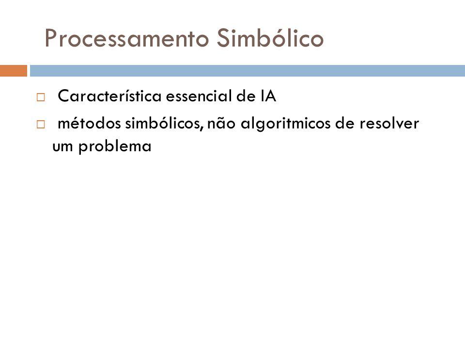 Processamento Simbólico Característica essencial de IA métodos simbólicos, não algoritmicos de resolver um problema