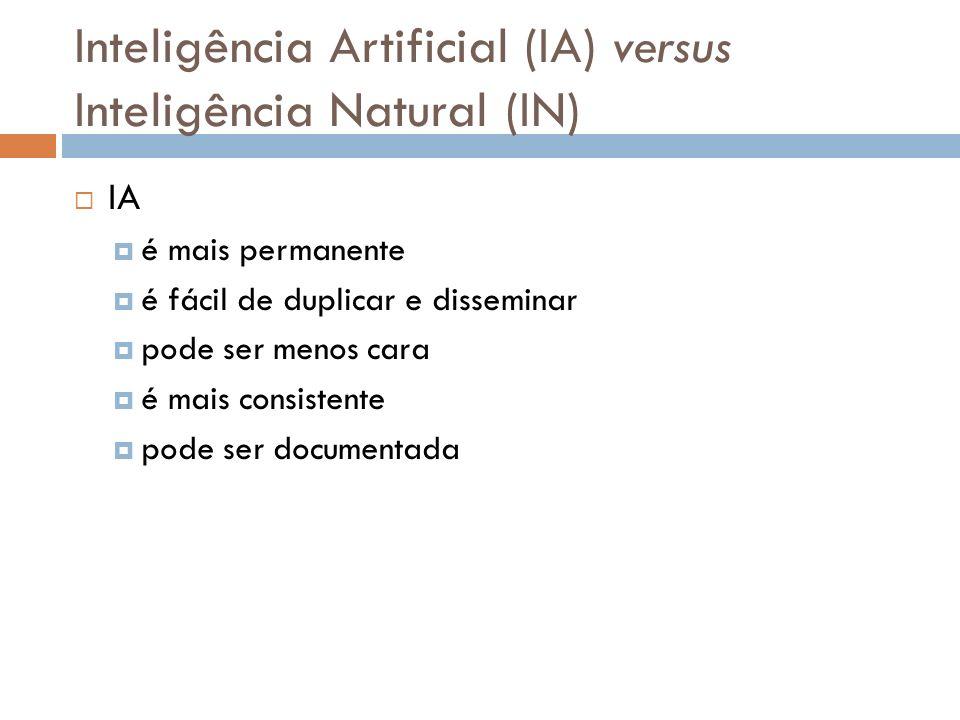 Inteligência Artificial (IA) versus Inteligência Natural (IN) IA é mais permanente é fácil de duplicar e disseminar pode ser menos cara é mais consist