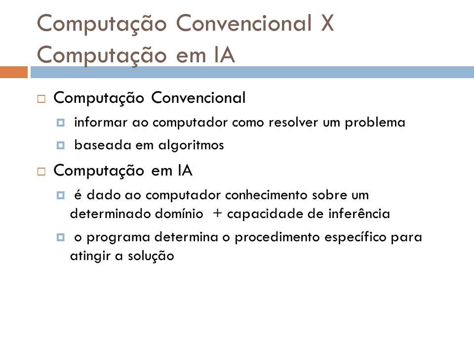 Computação Convencional X Computação em IA Computação Convencional informar ao computador como resolver um problema baseada em algoritmos Computação e
