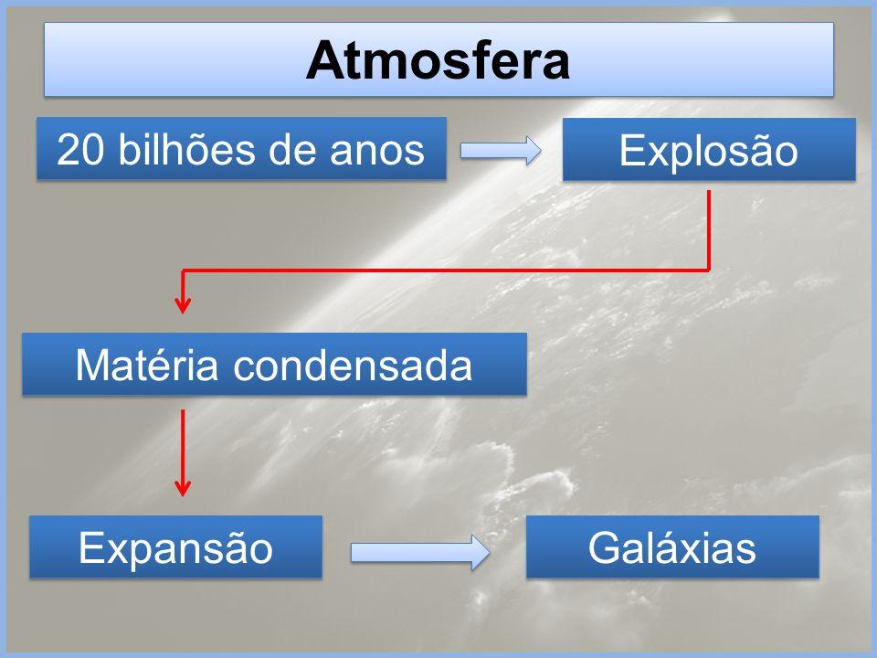 20 bilhões de anos Explosão Matéria condensada Expansão Galáxias