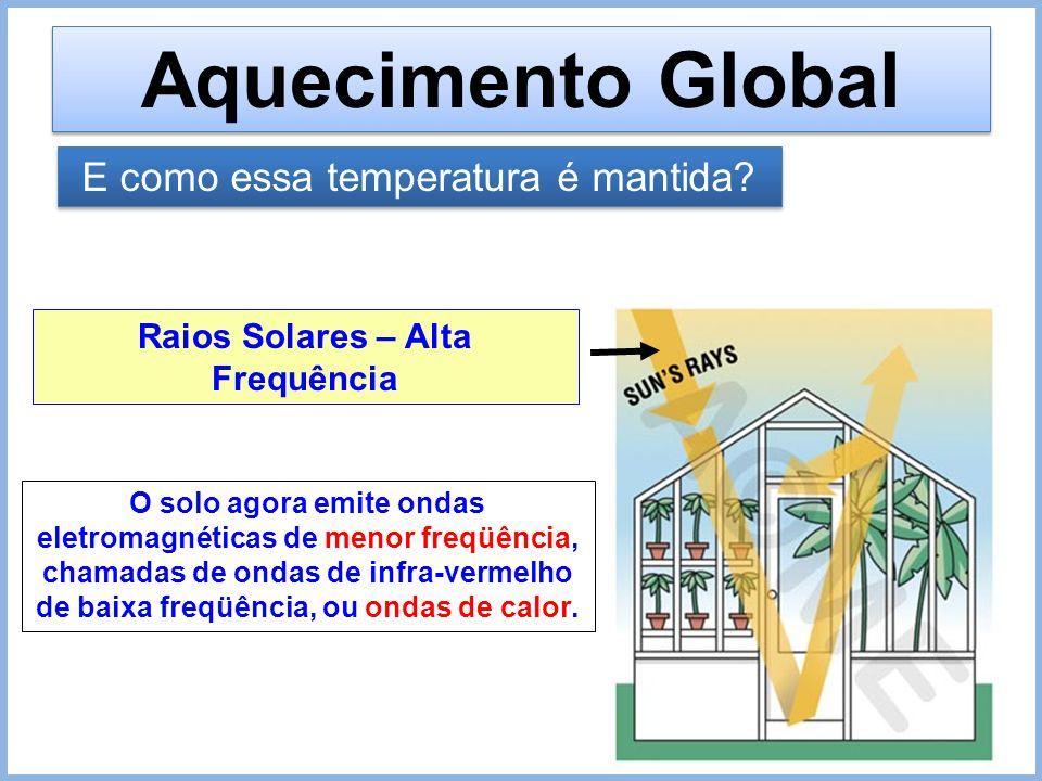 Aquecimento Global E como essa temperatura é mantida? Raios Solares – Alta Frequência O solo agora emite ondas eletromagnéticas de menor freqüência, c