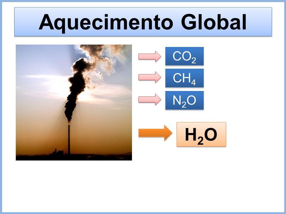 Aquecimento Global CO 2 CH 4 N2ON2O N2ON2O H2OH2O H2OH2O