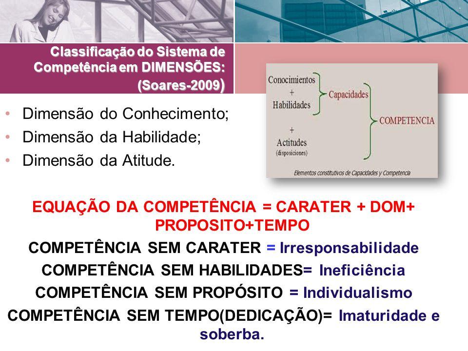 Classificação do Sistema de Competência em DIMENSÕES: (Soares-2009 ) Dimensão do Conhecimento; Dimensão da Habilidade; Dimensão da Atitude. EQUAÇÃO DA