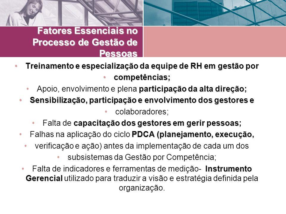 Fatores Essenciais no Processo de Gestão de Pessoas Treinamento e especialização da equipe de RH em gestão porTreinamento e especialização da equipe d