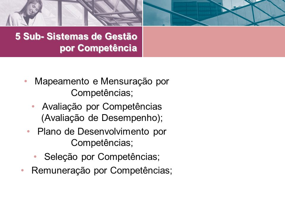 5 Sub- Sistemas de Gestão por Competência Mapeamento e Mensuração por Competências; Avaliação por Competências (Avaliação de Desempenho); Plano de Des