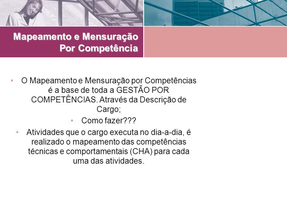 Mapeamento e Mensuração Por Competência O Mapeamento e Mensuração por Competências é a base de toda a GESTÃO POR COMPETÊNCIAS. Através da Descrição de