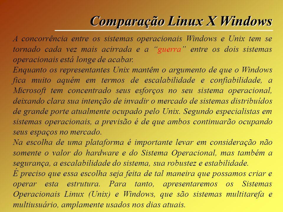 Comparação Linux X Windows A concorrência entre os sistemas operacionais Windows e Unix tem se tornado cada vez mais acirrada e a guerra entre os dois