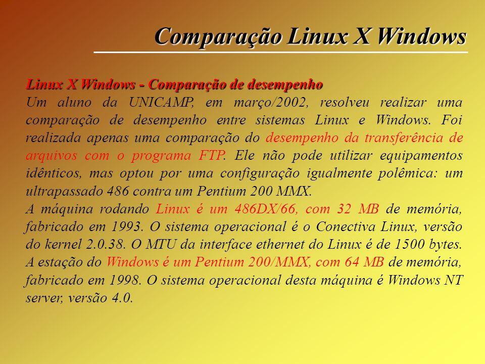 Comparação Linux X Windows Linux X Windows - Comparação de desempenho Um aluno da UNICAMP, em março/2002, resolveu realizar uma comparação de desempen