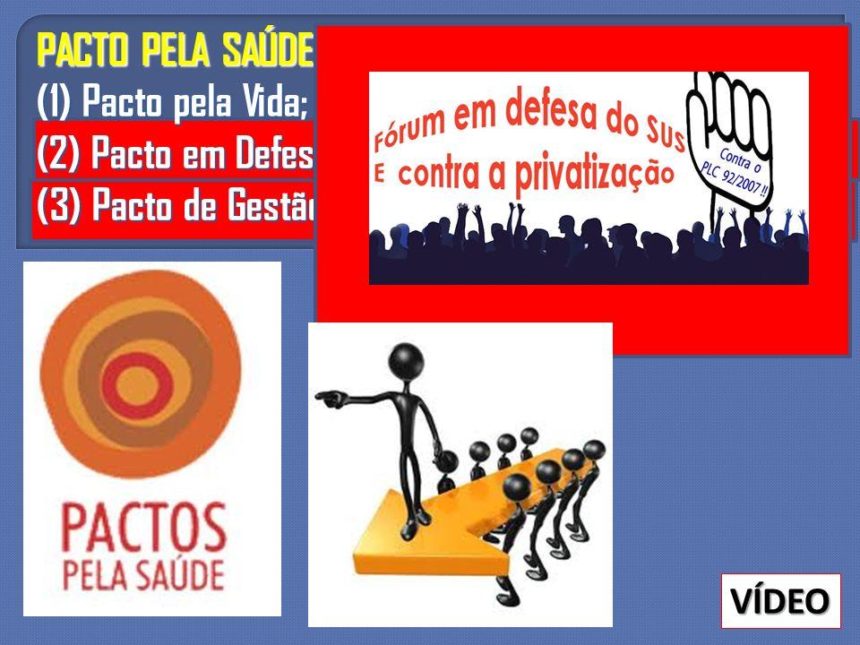 VÍDEO PACTO PELA SAÚDE (1) Pacto pela Vida; (2) Pacto em Defesa do SUS; (3) Pacto de Gestão do SUS.