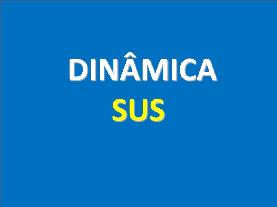 DINÂMICASUS