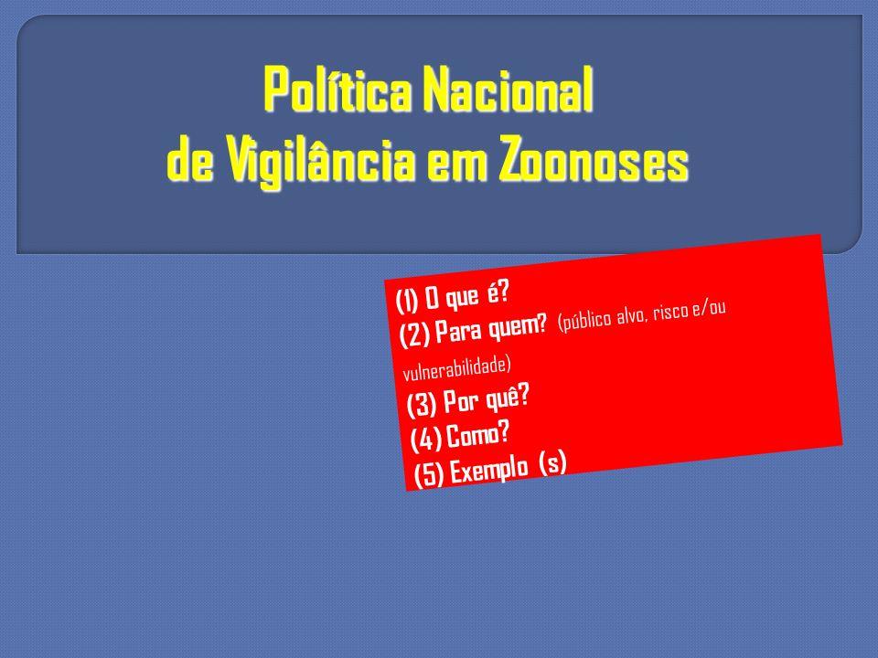 Política Nacional de Vigilância em Zoonoses (1) O que é? (2) Para quem ? (público alvo, risco e/ou vulnerabilidade) (3) Por quê? (4) Como? (5) Exemplo