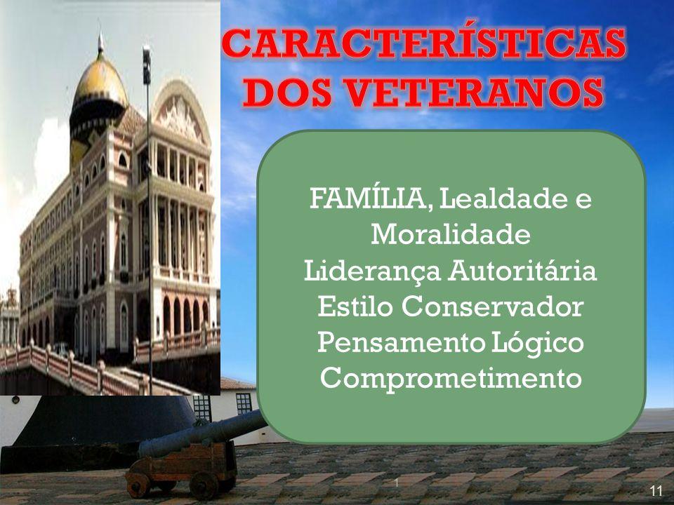 CONTEXTUALIZAÇÃO DOS VETERANOS CONTEXTUALIZAÇÃO DOS VETERANOS Muita Elegância O Brasil com alto Índice de analfabetismo Moda com estilo Militar Romant