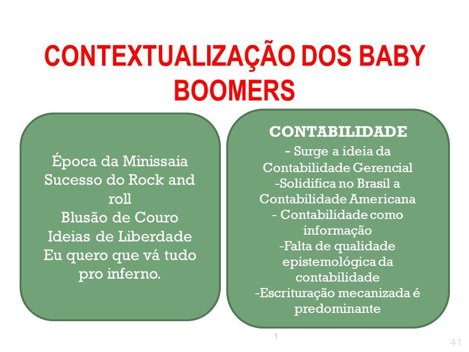 GERAÇÃO DOS BABY BOOMERS 40 1