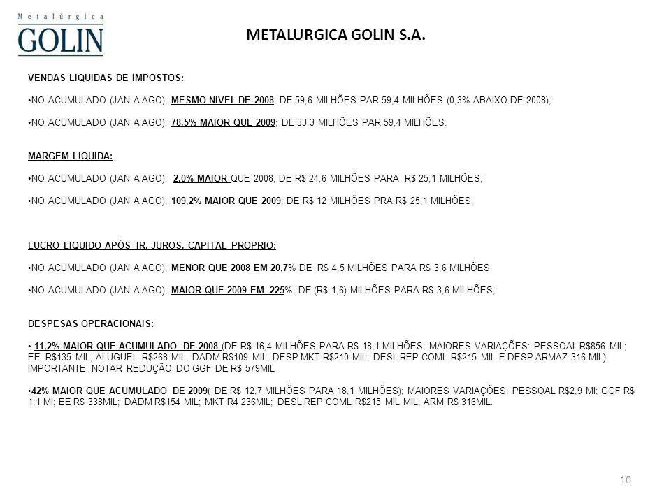 10 METALURGICA GOLIN S.A.